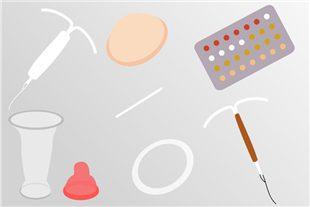 diff rentes m thodes contraceptives d finition technique. Black Bedroom Furniture Sets. Home Design Ideas