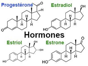 Insuffisance ovarienne, hypogonadisme féminin