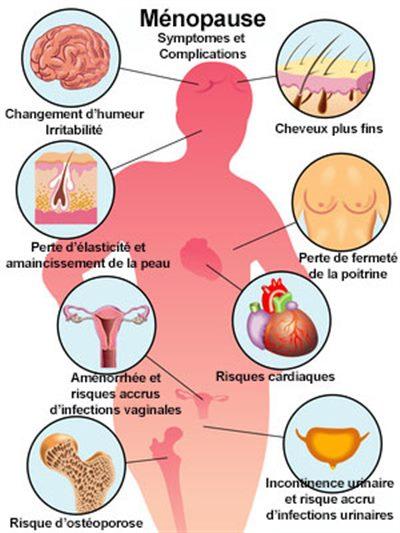 symptome pré ménopause précoce