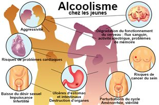 Addictions potable et les adolescents
